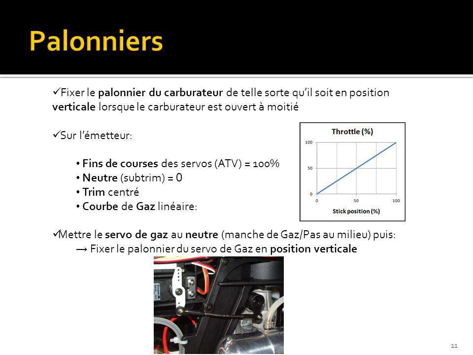 Palonniers Fixer le palonnier du carburateur de telle sorte qu'il soit en position verticale lorsque le carburateur est ouvert à moitié.