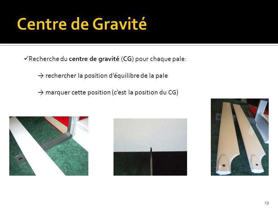 Centre de Gravité Recherche du centre de gravité (CG) pour chaque pale: → rechercher la position d'équilibre de la pale.