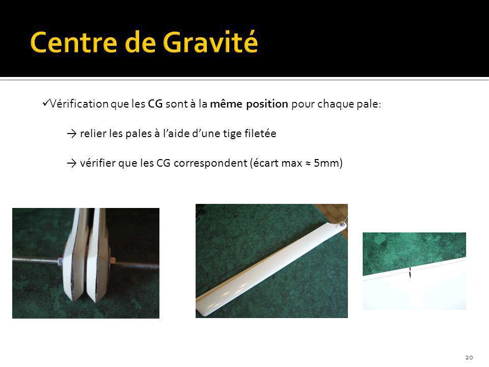 Centre de Gravité Vérification que les CG sont à la même position pour chaque pale: → relier les pales à l'aide d'une tige filetée.