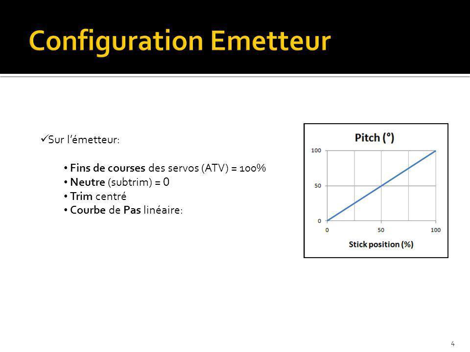 Configuration Emetteur