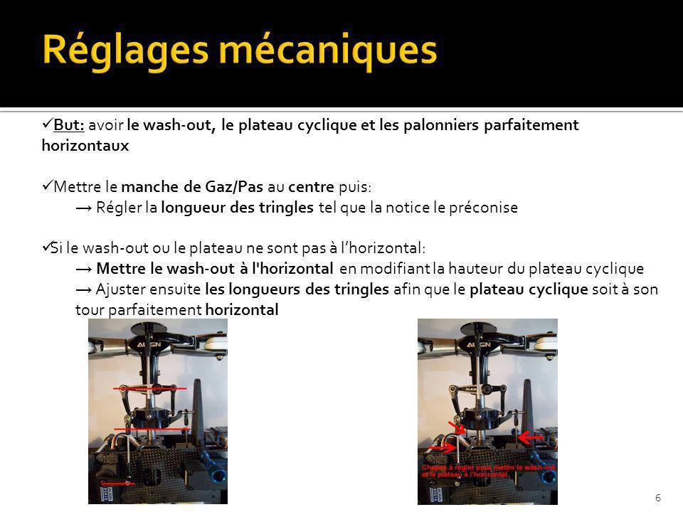 Réglages mécaniques But: avoir le wash-out, le plateau cyclique et les palonniers parfaitement horizontaux.