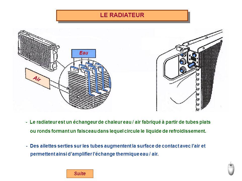 LE RADIATEUR Eau. Air. Le radiateur est un échangeur de chaleur eau / air fabriqué à partir de tubes plats.