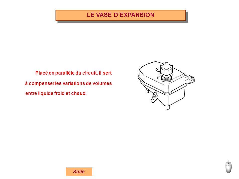 LE VASE D'EXPANSION Placé en parallèle du circuit, il sert