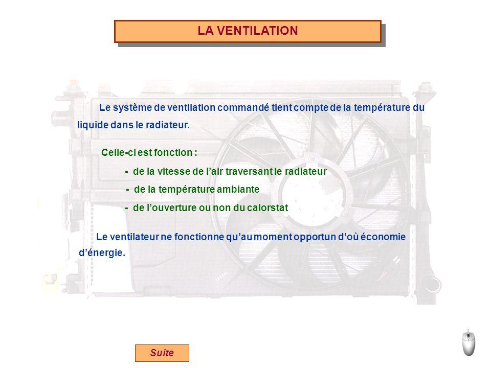 LA VENTILATION Le système de ventilation commandé tient compte de la température du. liquide dans le radiateur.