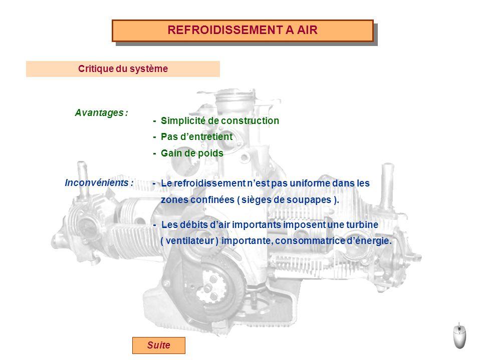 REFROIDISSEMENT A AIR Critique du système Avantages :