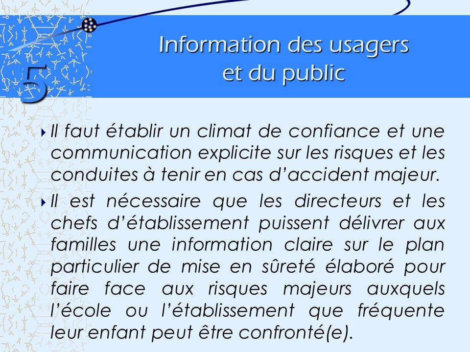 Information des usagers et du public