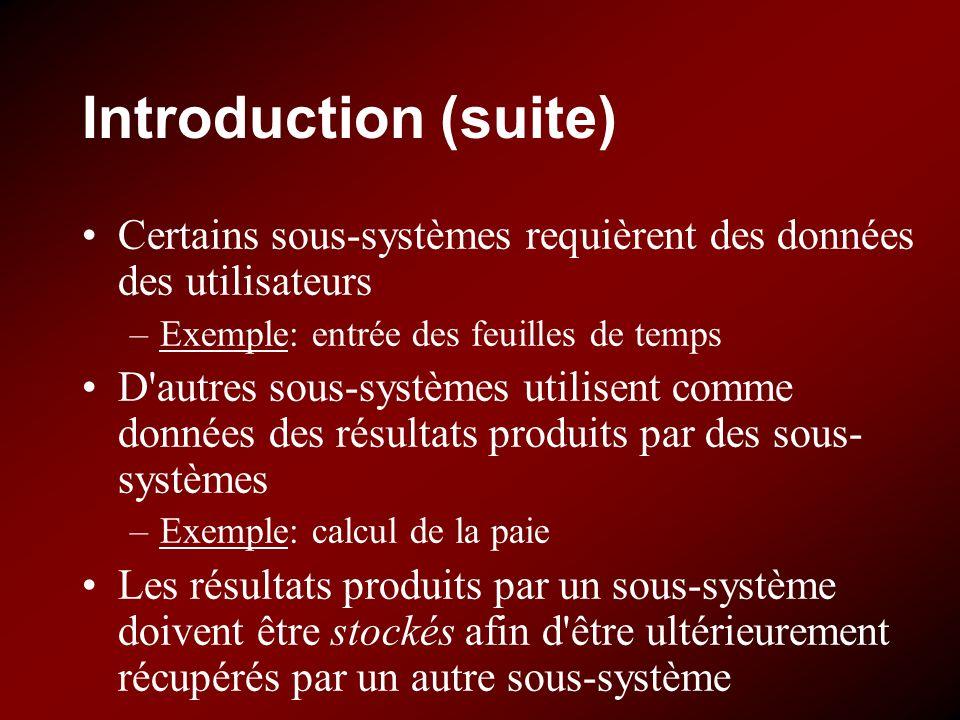 Introduction (suite) Certains sous-systèmes requièrent des données des utilisateurs. Exemple: entrée des feuilles de temps.