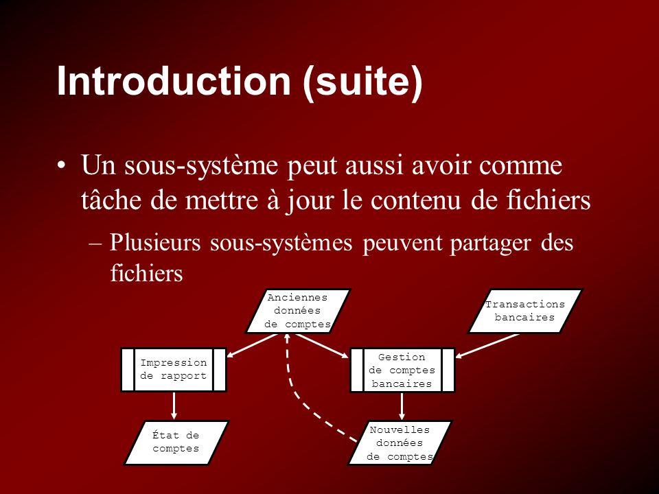 Introduction (suite) Un sous-système peut aussi avoir comme tâche de mettre à jour le contenu de fichiers.