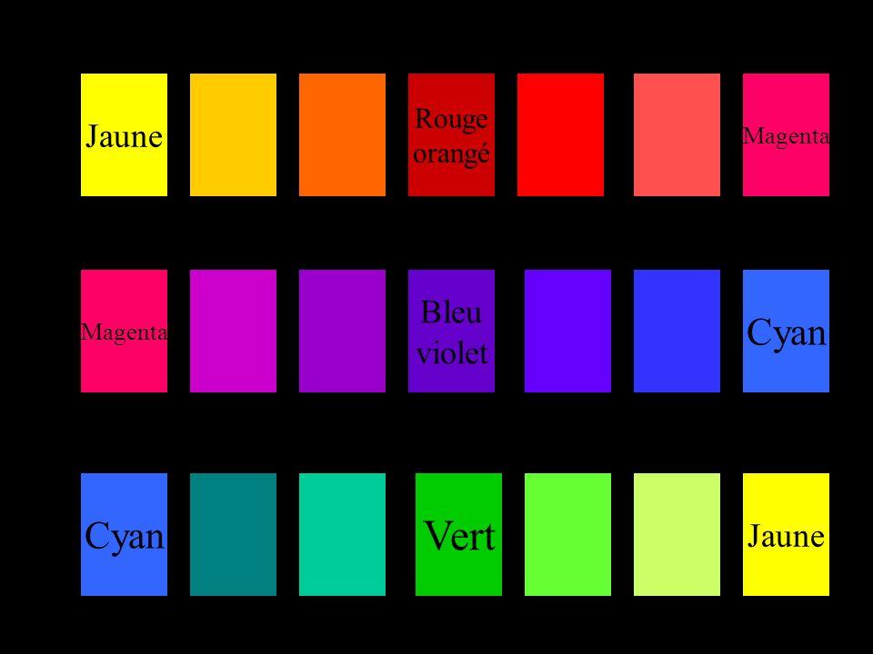 Jaune Rouge orangé Magenta Magenta Bleu violet Cyan Cyan Vert Jaune