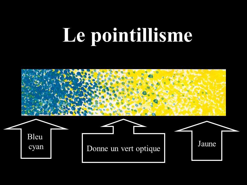 Le pointillisme Bleu cyan Donne un vert optique Jaune