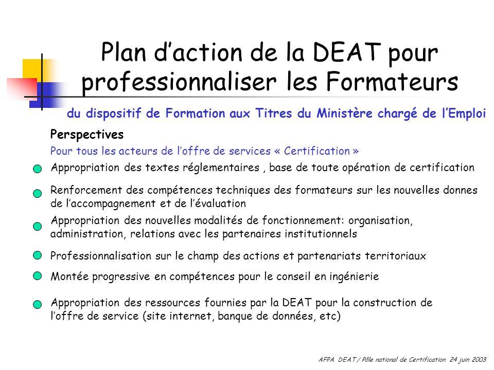 Plan d'action de la DEAT pour professionnaliser les Formateurs