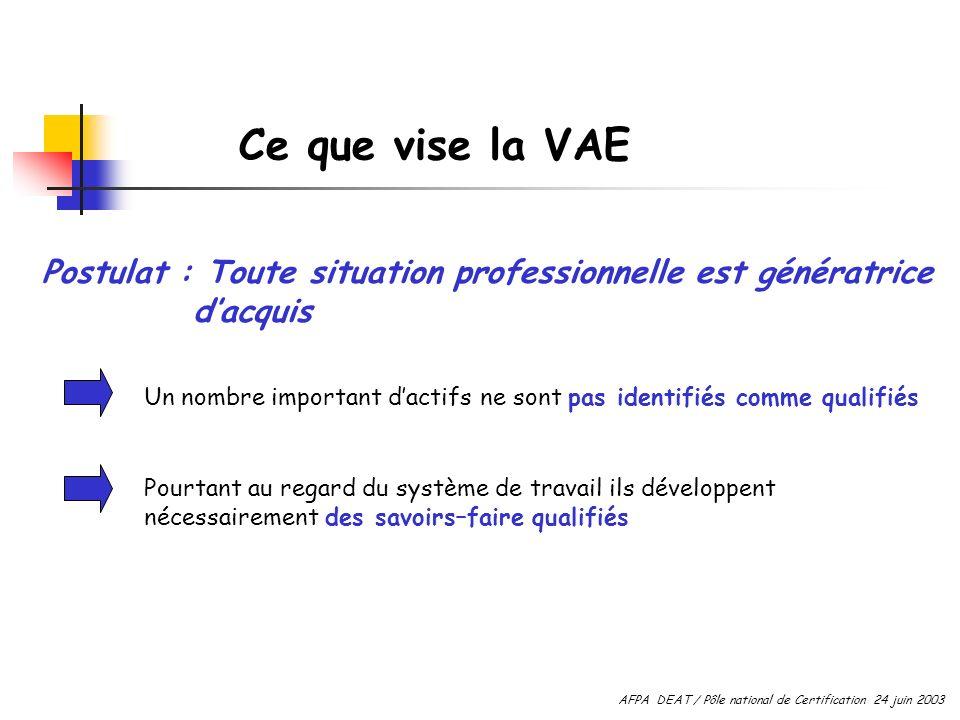 Ce que vise la VAE Postulat : Toute situation professionnelle est génératrice d'acquis.
