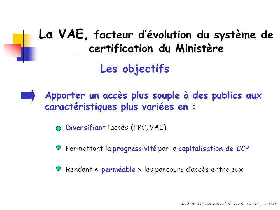 La VAE, facteur d'évolution du système de certification du Ministère