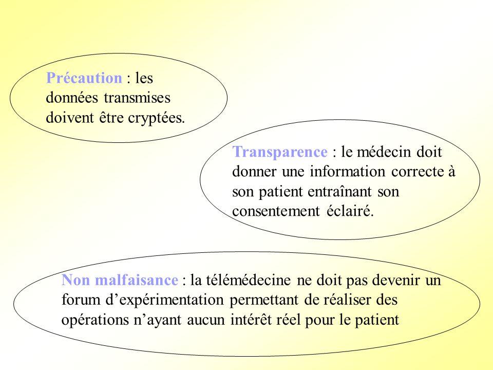 Précaution : les données transmises doivent être cryptées.