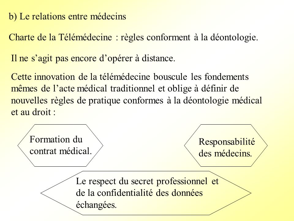 b) Le relations entre médecins