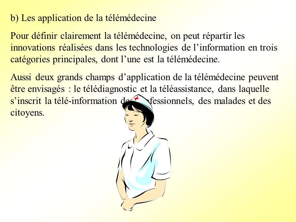 b) Les application de la télémédecine