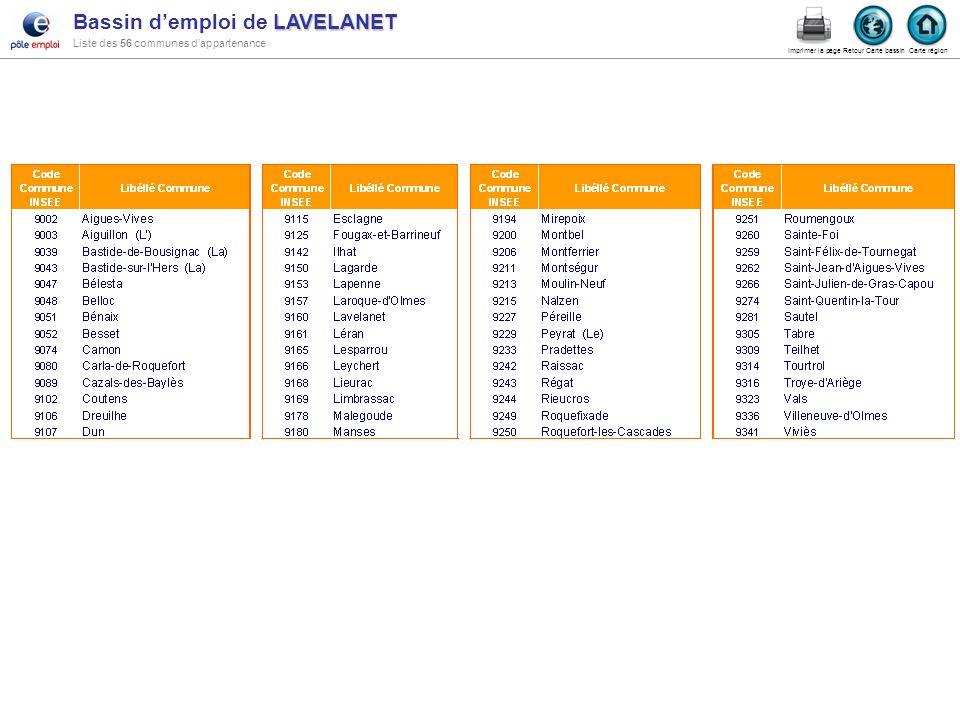 Bassin d'emploi de LAVELANET Liste des 56 communes d'appartenance