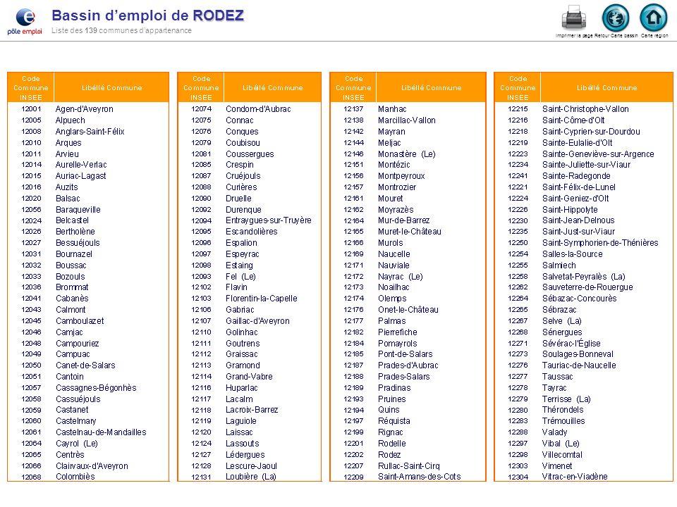 Bassin d'emploi de RODEZ Liste des 139 communes d'appartenance