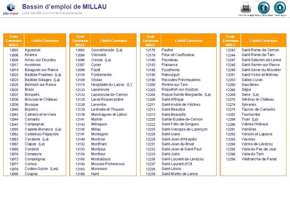 Bassin d'emploi de MILLAU Liste des 101 communes d'appartenance
