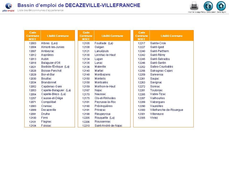 Bassin d'emploi de DECAZEVILLE-VILLEFRANCHE Liste des 64 communes d'appartenance