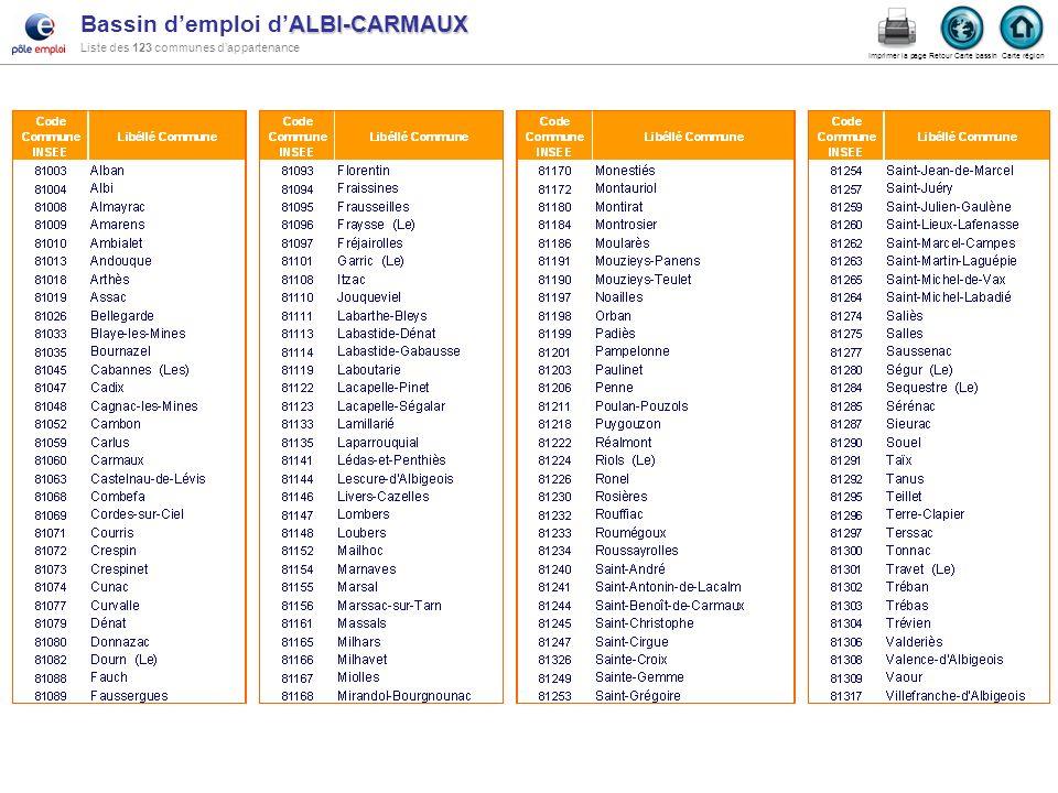 Bassin d'emploi d'ALBI-CARMAUX Liste des 123 communes d'appartenance