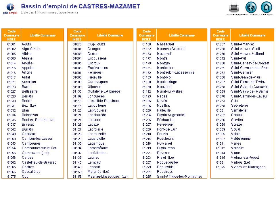 Bassin d'emploi de CASTRES-MAZAMET Liste des 114 communes d'appartenance