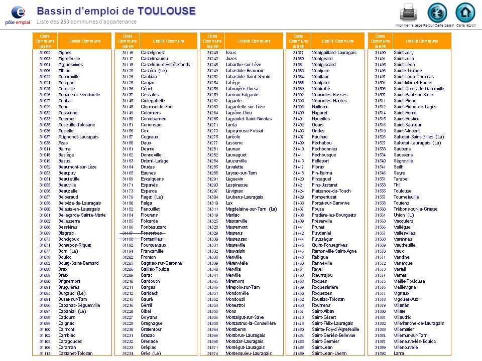 Bassin d'emploi de TOULOUSE Liste des 253 communes d'appartenance