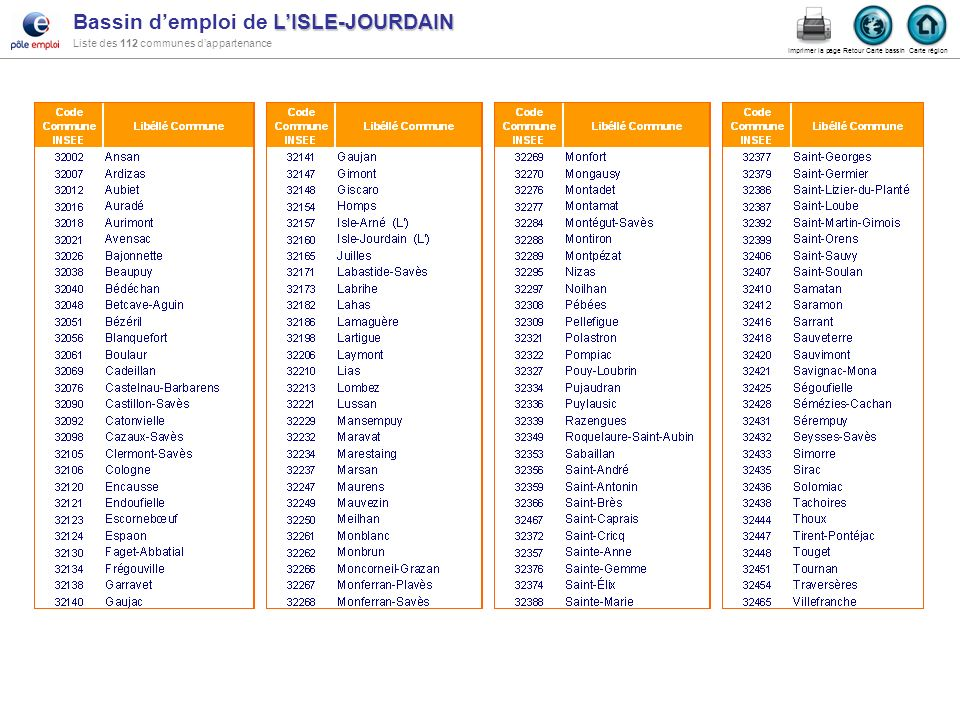 Bassin d'emploi de L'ISLE-JOURDAIN Liste des 112 communes d'appartenance