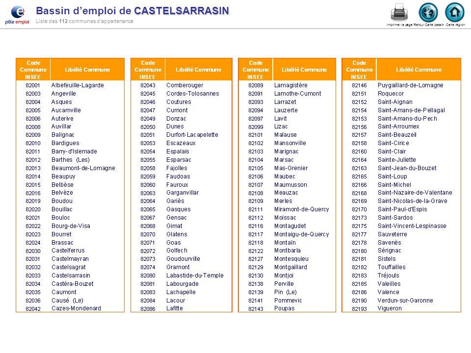 Bassin d'emploi de CASTELSARRASIN Liste des 112 communes d'appartenance