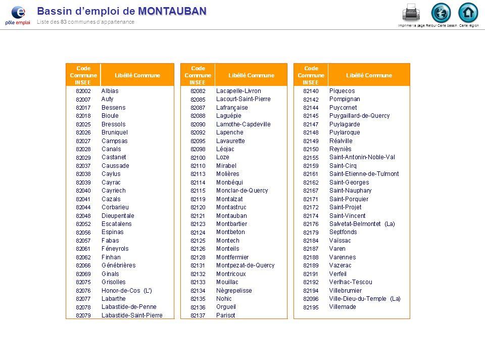 Bassin d'emploi de MONTAUBAN Liste des 83 communes d'appartenance