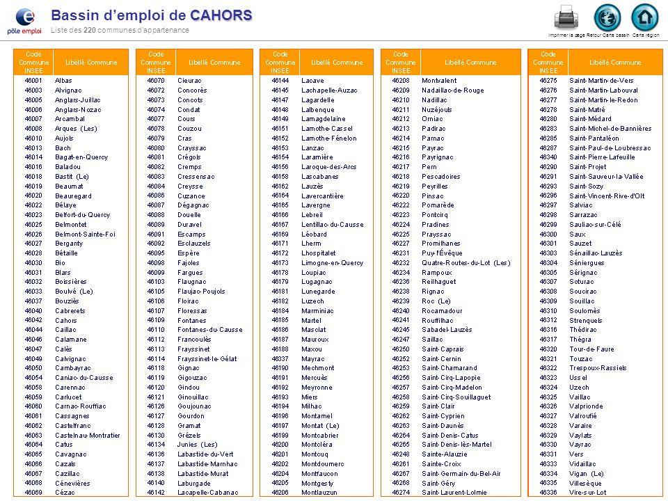 Bassin d'emploi de CAHORS Liste des 220 communes d'appartenance