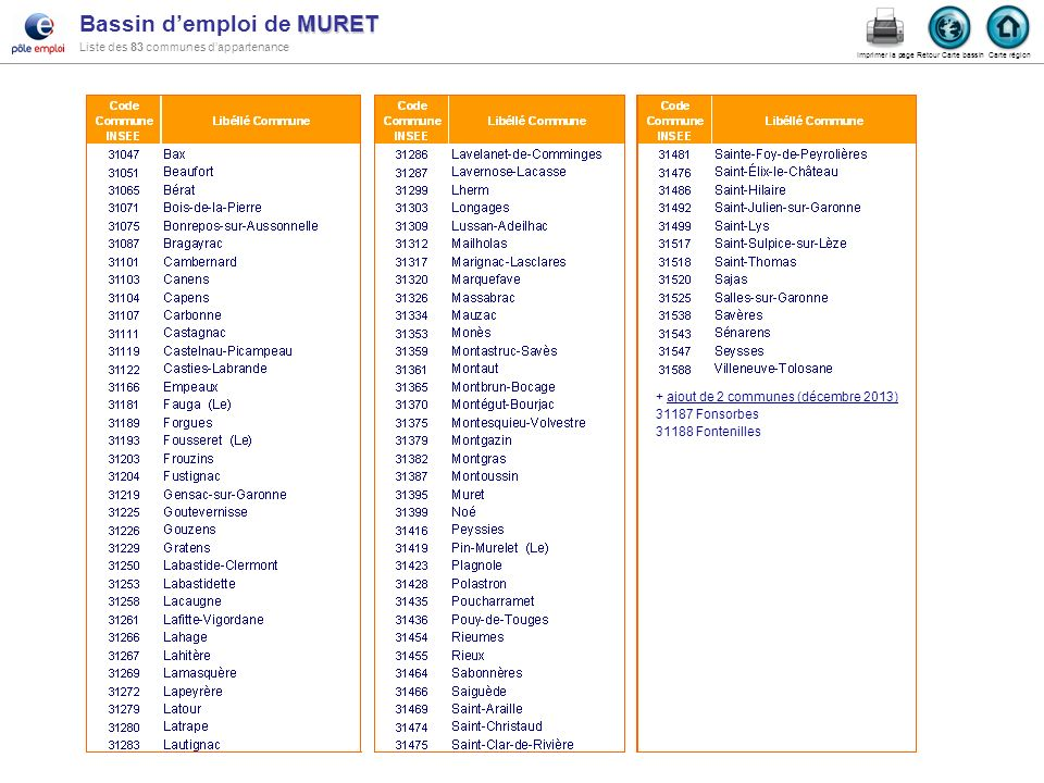 Bassin d'emploi de MURET Liste des 83 communes d'appartenance