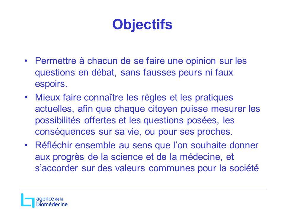 Objectifs Permettre à chacun de se faire une opinion sur les questions en débat, sans fausses peurs ni faux espoirs.