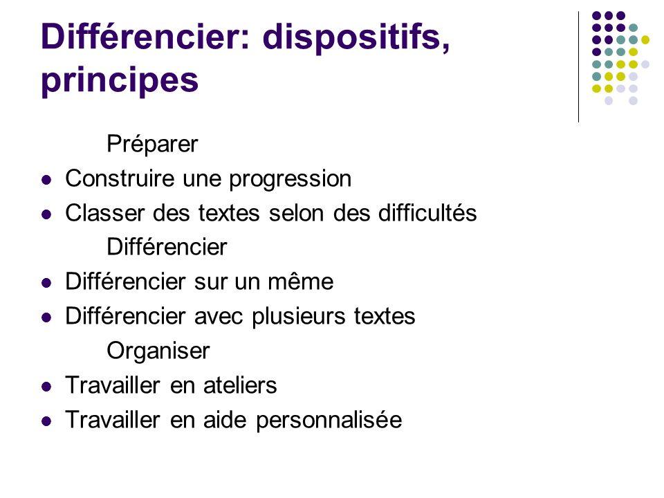 Différencier: dispositifs, principes