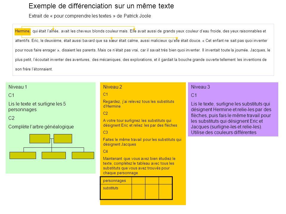 Exemple de différenciation sur un même texte