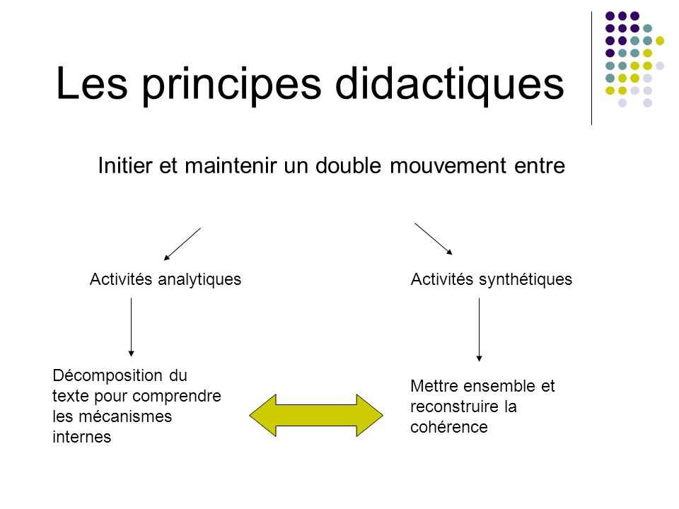 Les principes didactiques