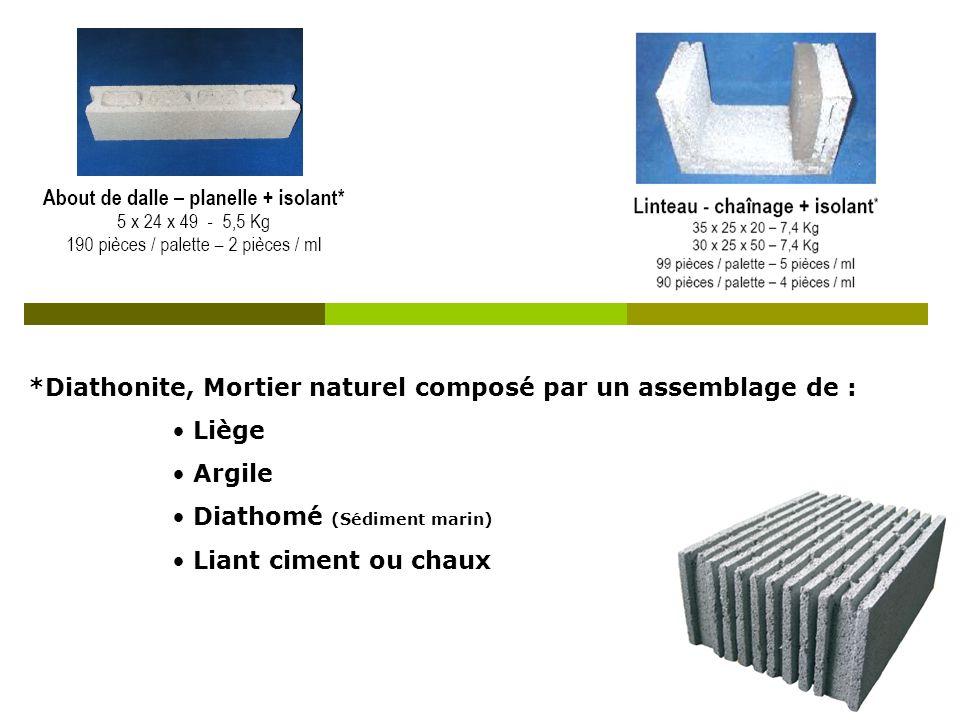 *Diathonite, Mortier naturel composé par un assemblage de :