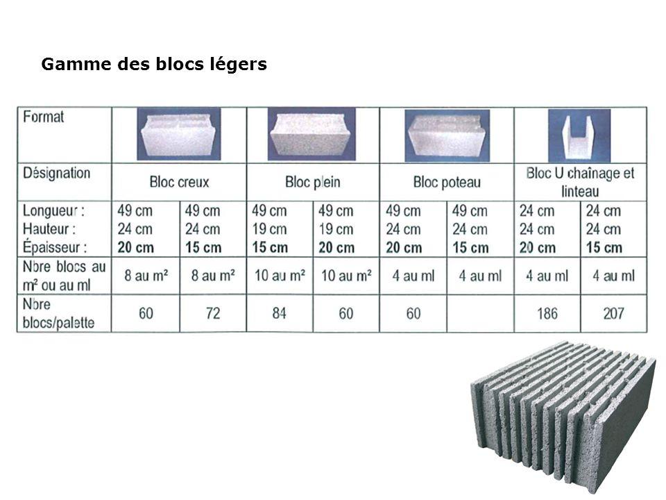Gamme des blocs légers