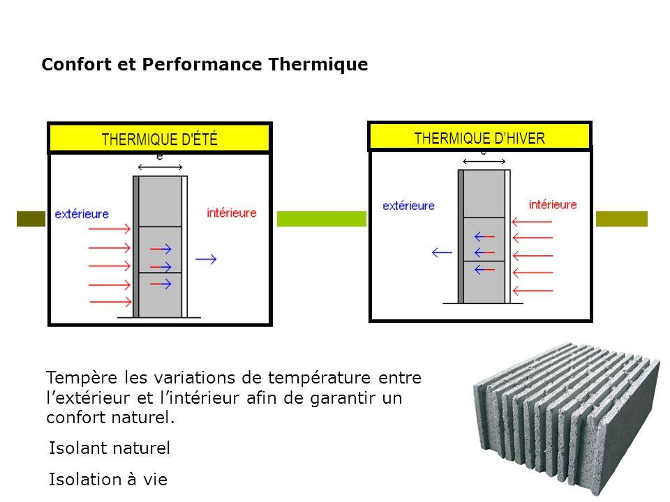 Confort et Performance Thermique