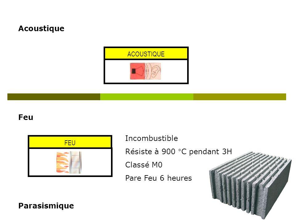 Acoustique Feu Incombustible Résiste à 900 °C pendant 3H Classé M0 Pare Feu 6 heures Parasismique