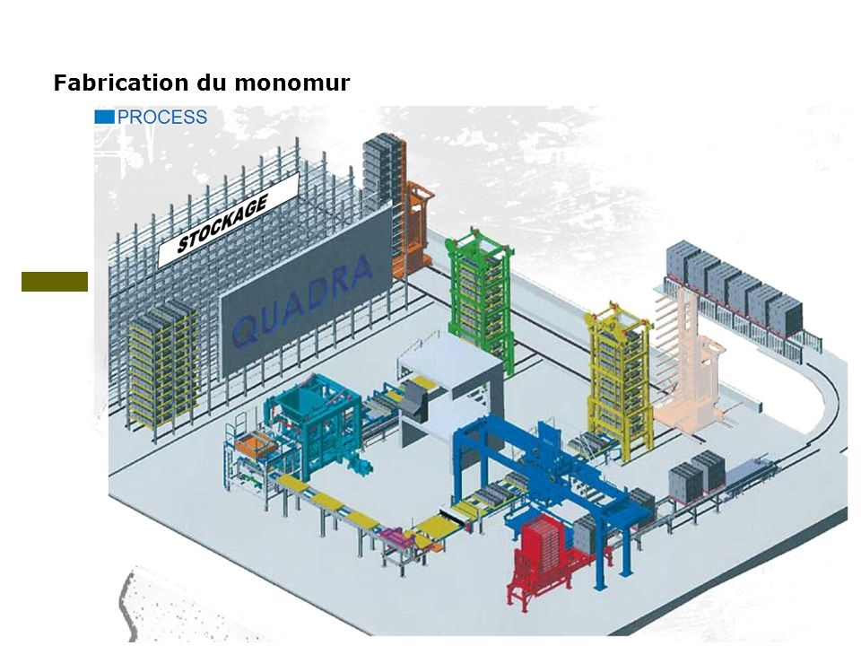Fabrication du monomur