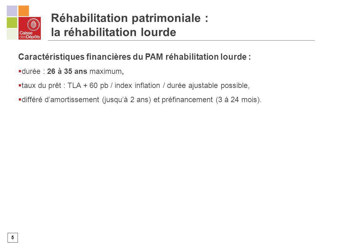 Réhabilitation patrimoniale : la réhabilitation lourde