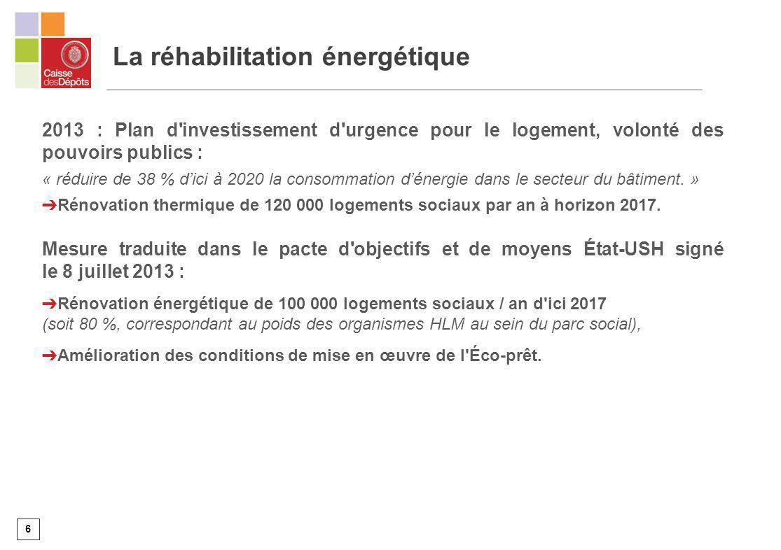 La réhabilitation énergétique