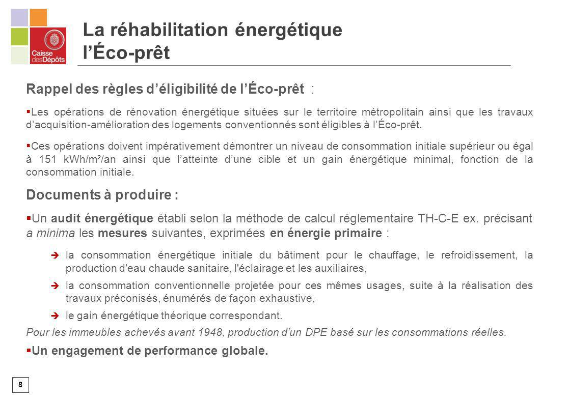 La réhabilitation énergétique l'Éco-prêt