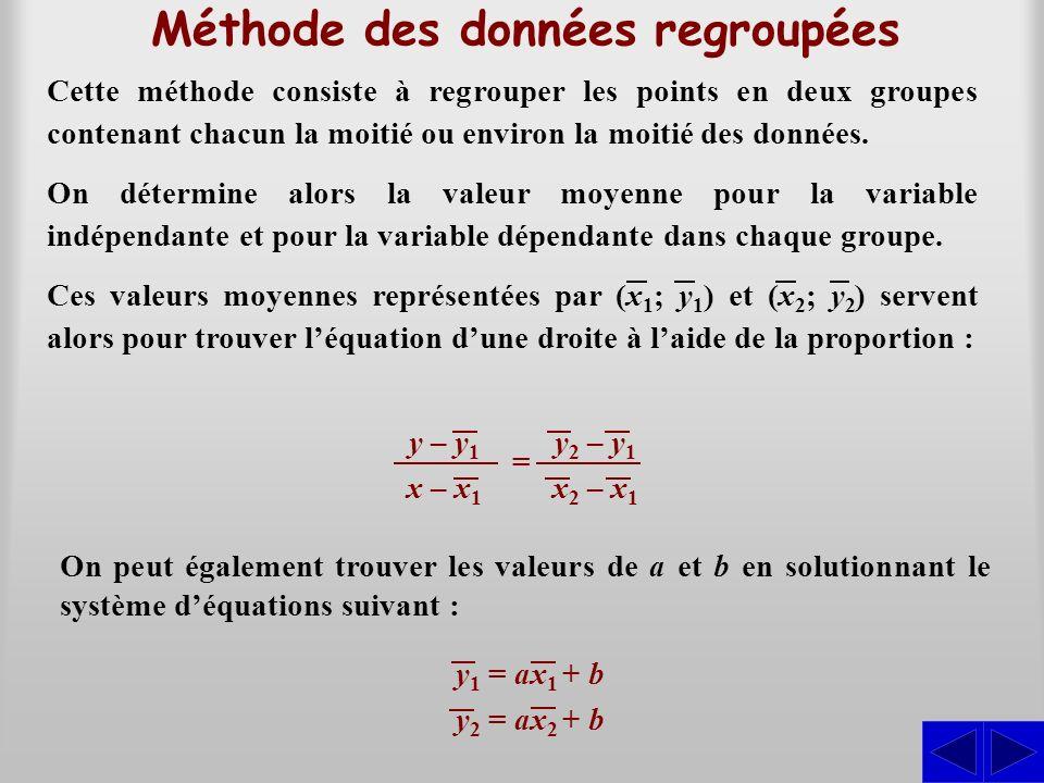 Méthode des données regroupées
