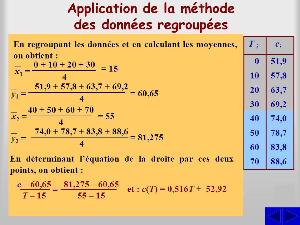 Application de la méthode des données regroupées