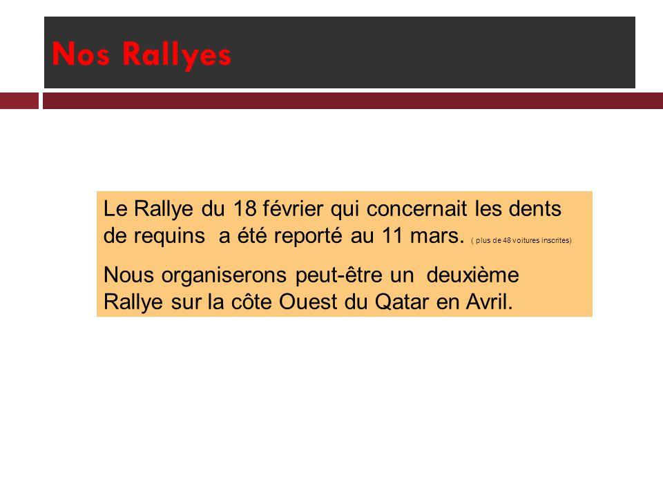 Nos Rallyes Le Rallye du 18 février qui concernait les dents de requins a été reporté au 11 mars. ( plus de 48 voitures inscrites)