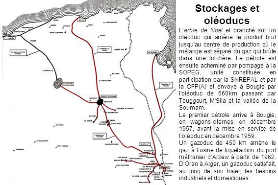 Stockages et oléoducs