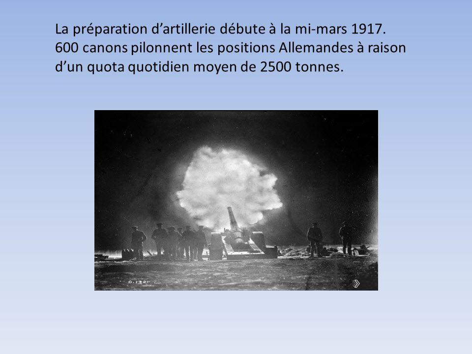 La préparation d'artillerie débute à la mi-mars 1917.