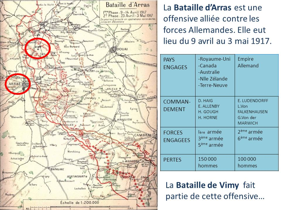 La Bataille de Vimy fait partie de cette offensive…